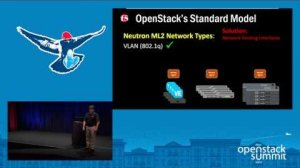Embedded thumbnail for F5 Networks- How Open Support Operational Flexibility